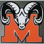 MANUAL ACADEMY RAMS